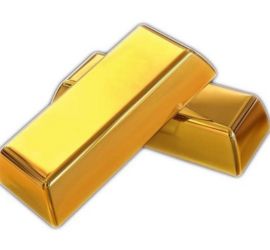 Gold Price for Today